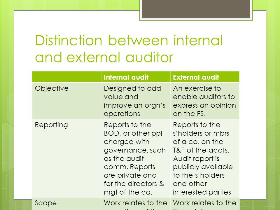 Lecture 15 Internal audit - ppt download