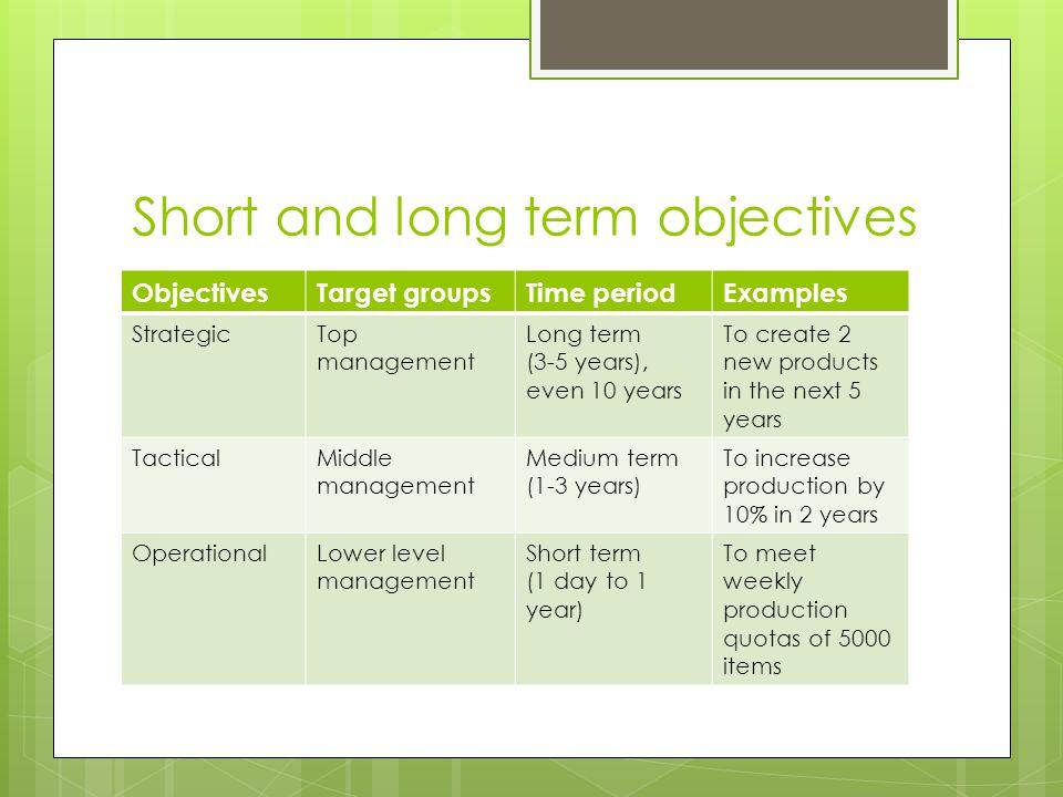 Short and long term career objectives essay Essay Help
