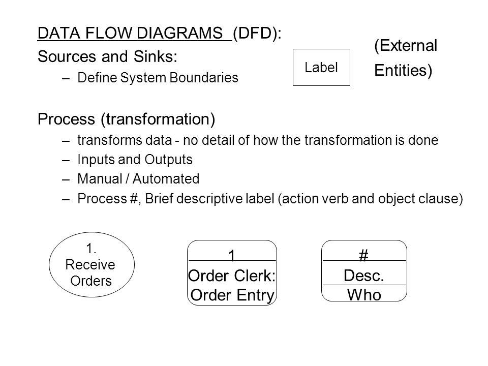 DATA FLOW DIAGRAMS (DFD) Sources and Sinks - ppt video online download