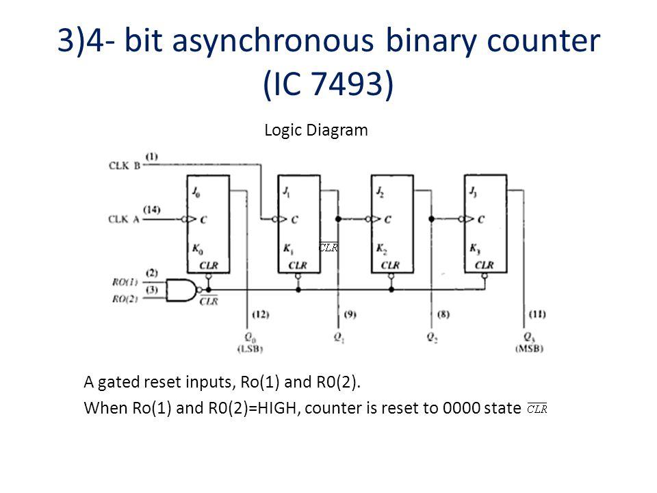 Logic Diagram 7493 Wiring Diagram
