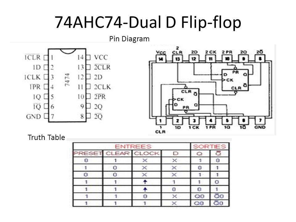 D Latch Pin Diagram Wiring Diagram