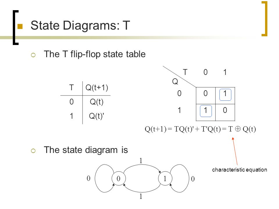 D Latch State Diagram - Wiring Diagrams Clicks
