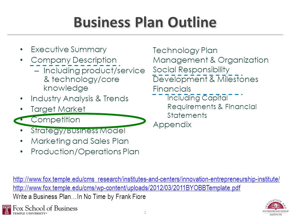 Business Plan Outline Executive Summary Company Description - ppt
