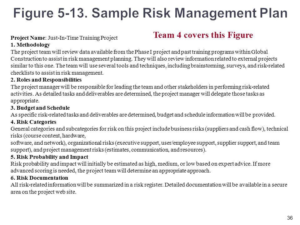 Risk management sample Research paper Service dbessayecyi - Sample Risk Management Resume