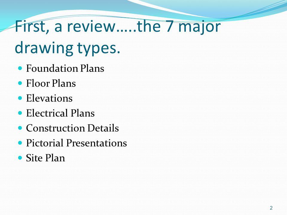 Site Plans - ppt video online download