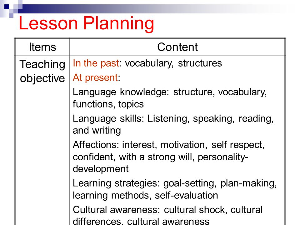 Unit 4 Lesson Planning Objectives - ppt video online download