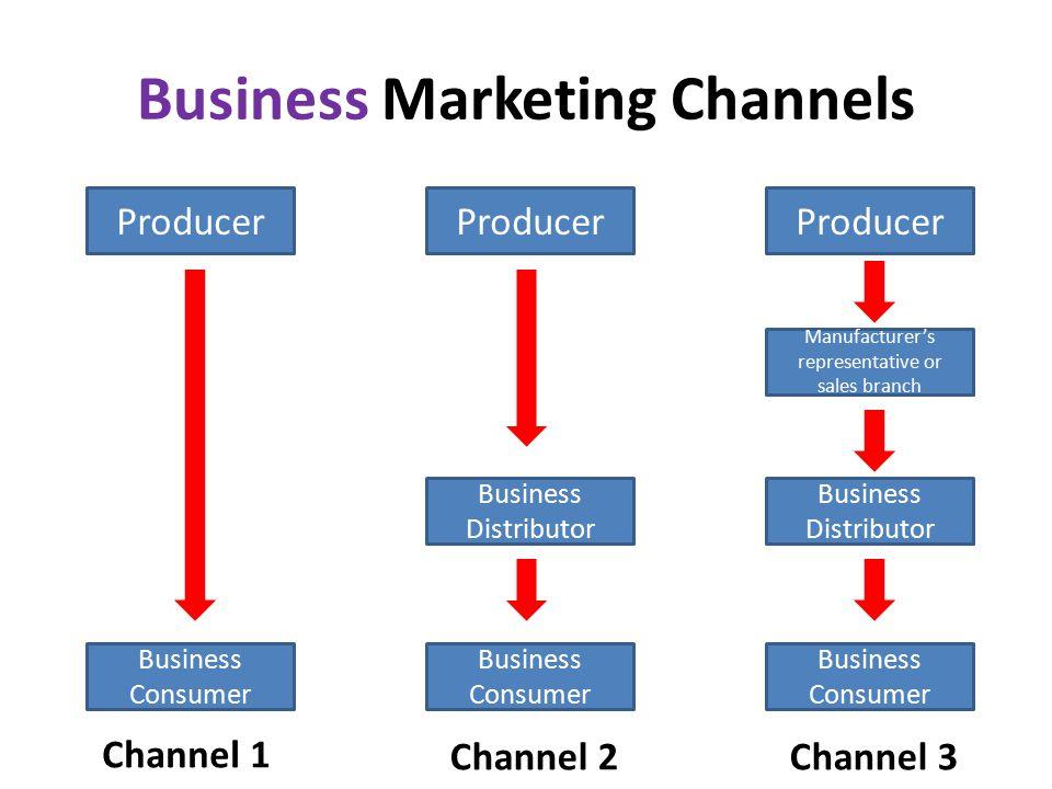 Marketing Channels - ppt video online download