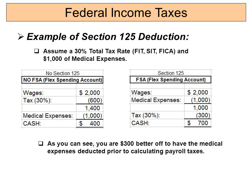 CALCULATING FEDERAL INCOME TAX on FORM 1040 (2014) - ppt video