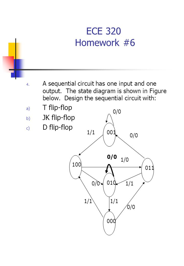 ECE 320 Homework #6 Derive the state table and state diagram of the