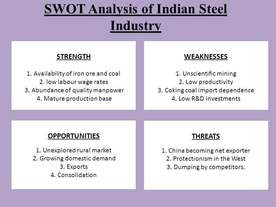 Swot analysis of food and drink industry in singapore Term paper - strategic analysis report