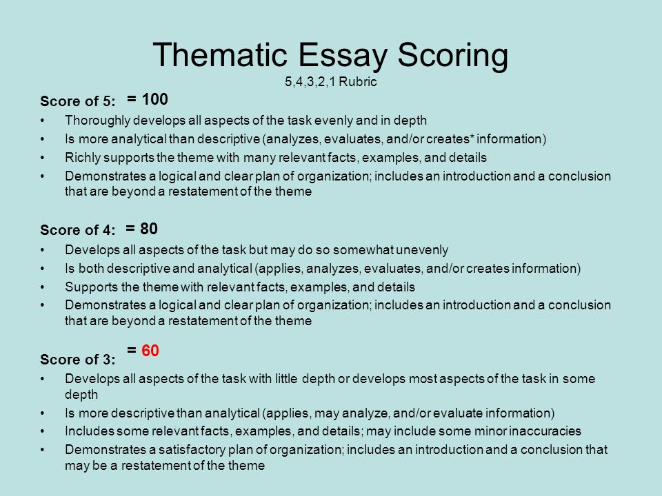 How To Write A Theme Essay Conclusion Mistyhamel