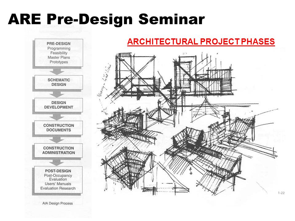 schematic design definition aia