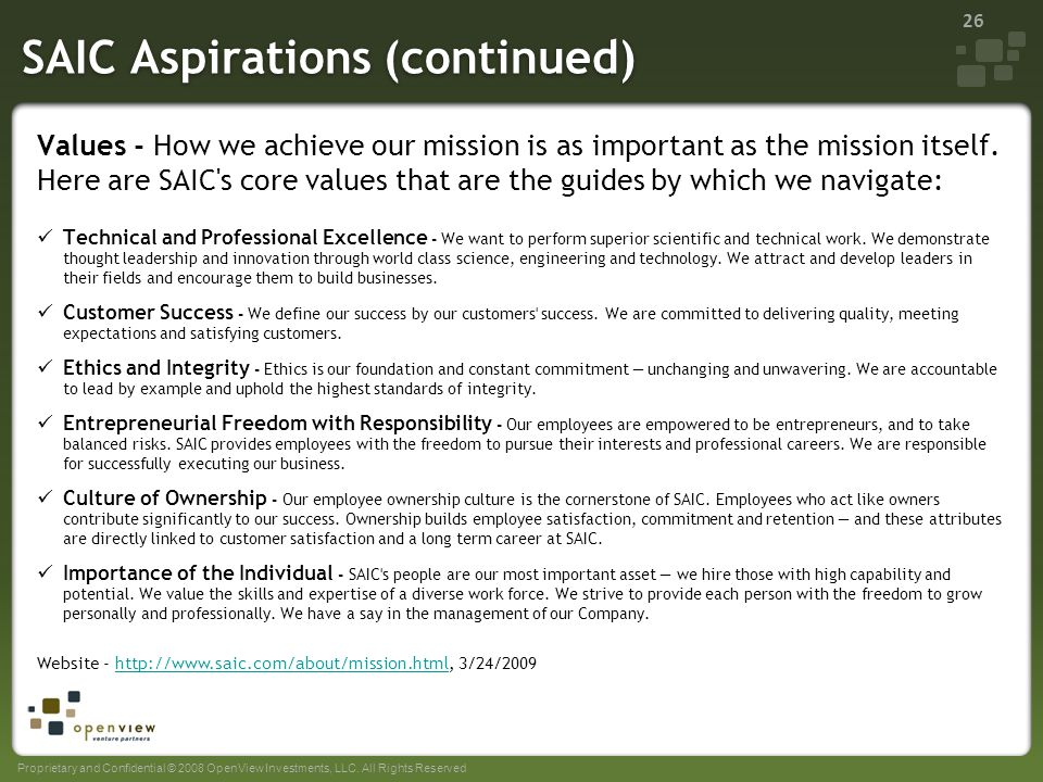 Sample Aspiration Statements of Top Technology Companies - ppt download