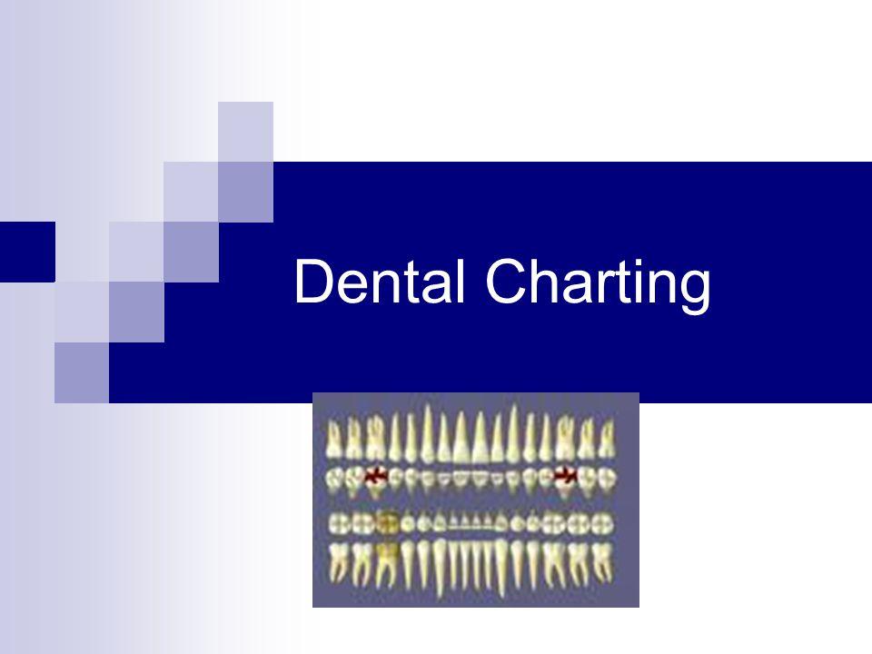 Dental Charting - ppt video online download