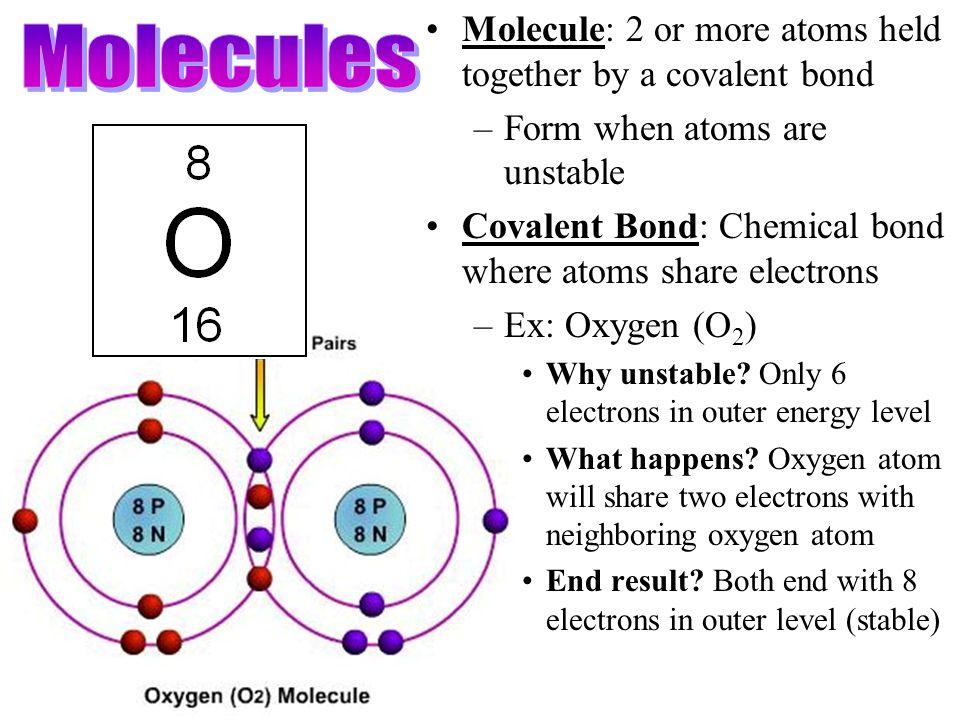 Atoms  Molecules - ppt download - molecule vs atom