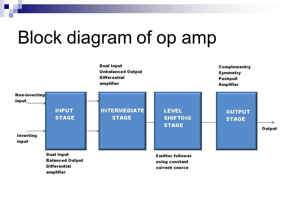 block diagram 741 op amp