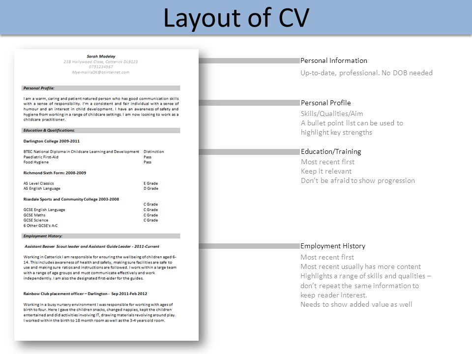 CV Session Aim To improve CV awareness, resulting in the ability