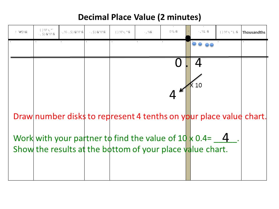 Multiplicative Patterns on the Place Value Chart - ppt video online