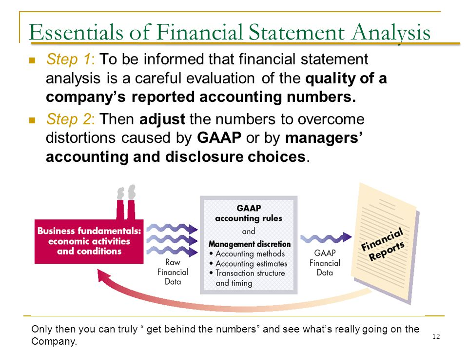 Chapter 5 Essentials of Financial Statement Analysis - ppt download