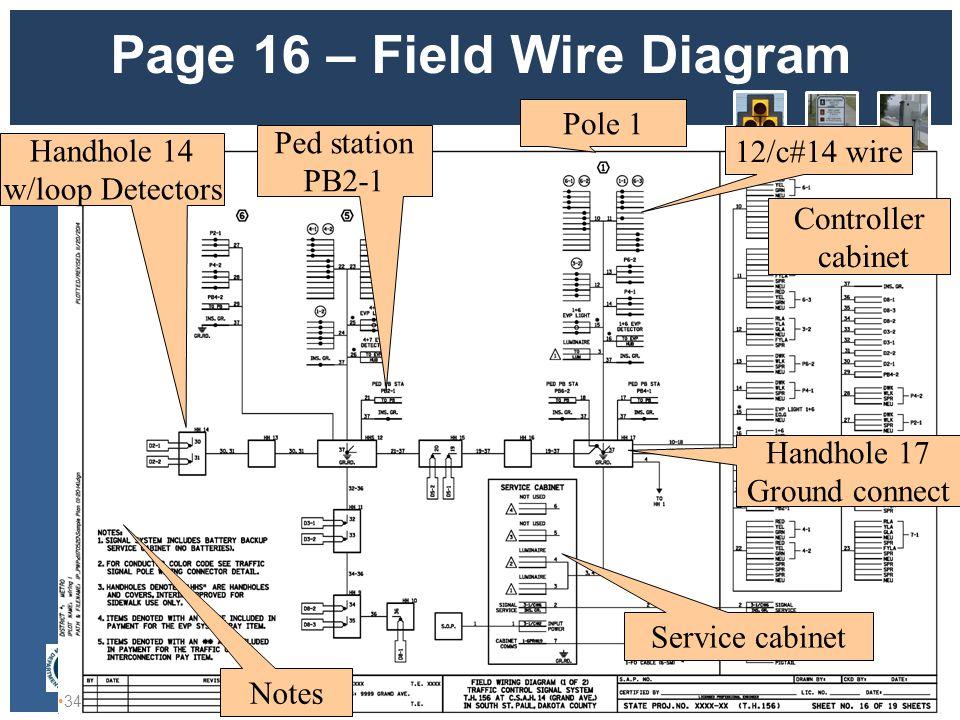 Traffic Signal Cabinet Wiring Diagram Online Wiring Diagram