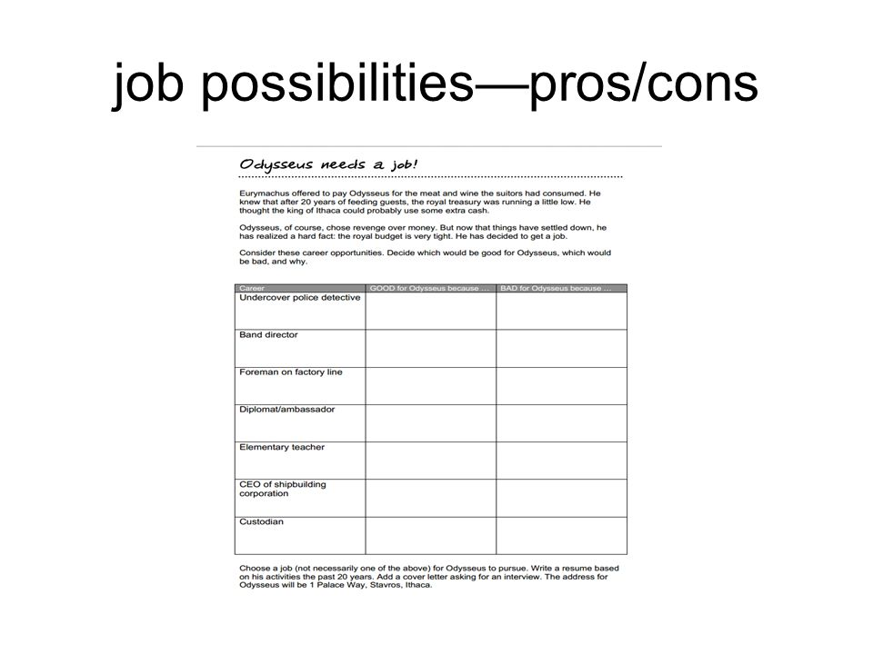 Pro And Cons Worksheet Pros And Cons List Template Gallery