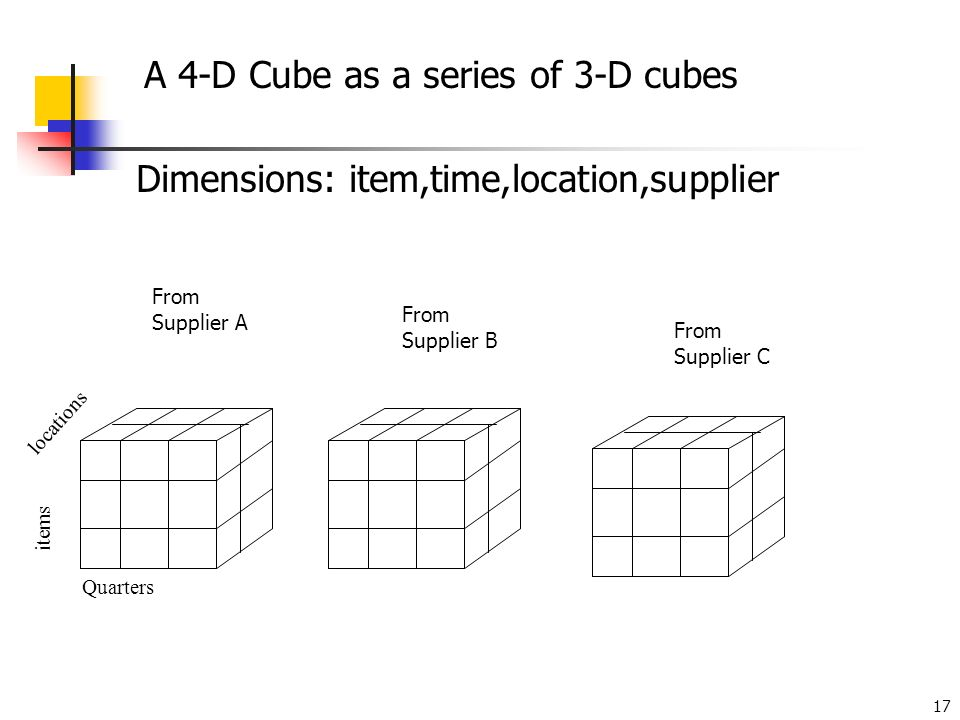 Data Warehousing and OLAP \u2014BIS 541\u2014 \u2014 Chapter 3 \u2014 - ppt download
