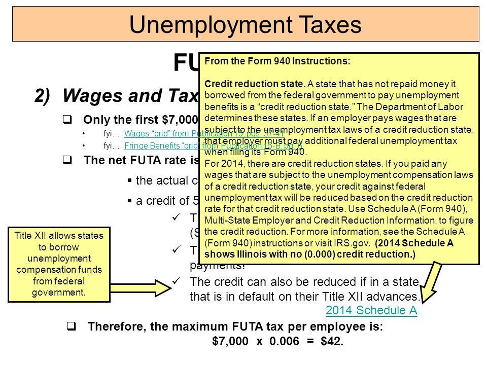 Unemployment Taxes Federal Unemployment Tax Act - FUTA - ppt video