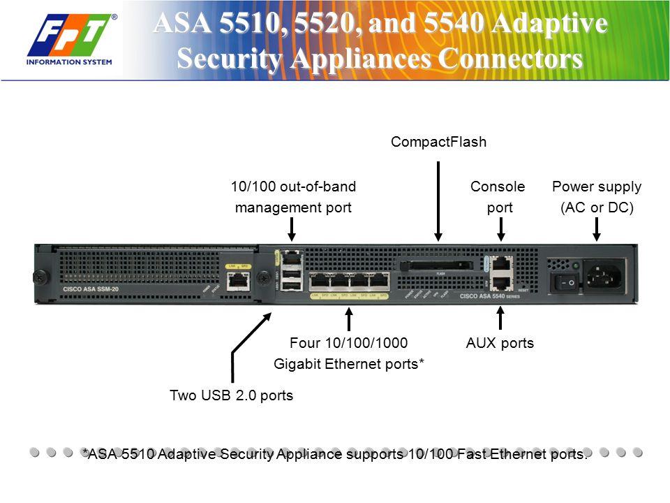 Diagram In Addition Cisco Asa 5510 Console Port On Ssm Wiring