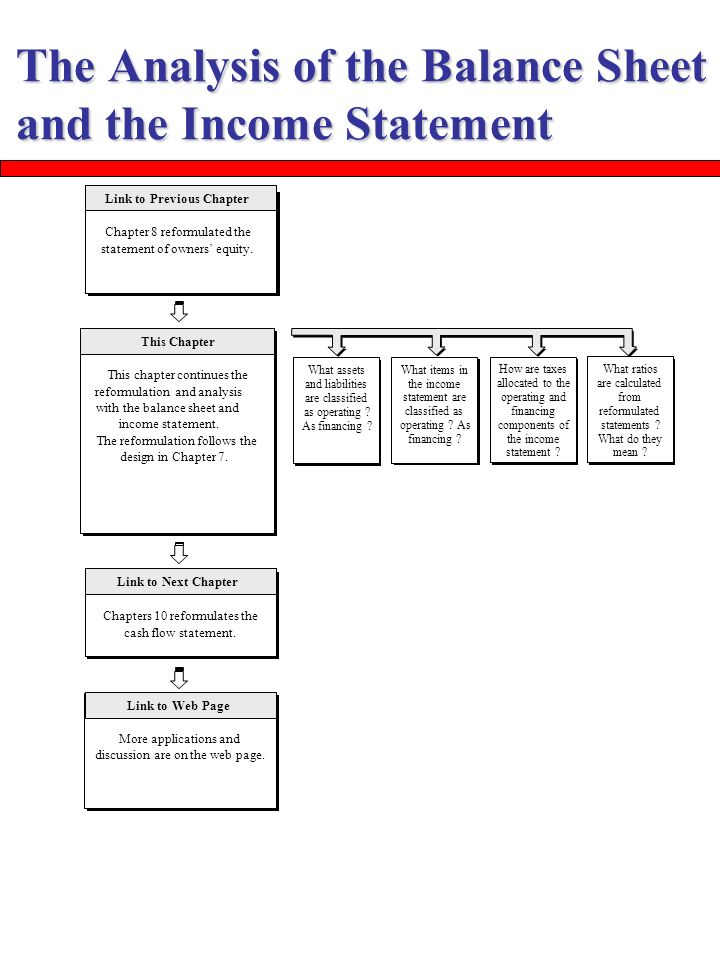 The Analysis of the Balance Sheet and the Income Statement - ppt - income statment
