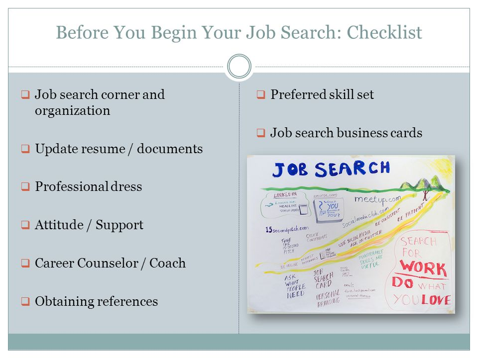 Job Search Strategies Academic Advising and Career Center - ppt download