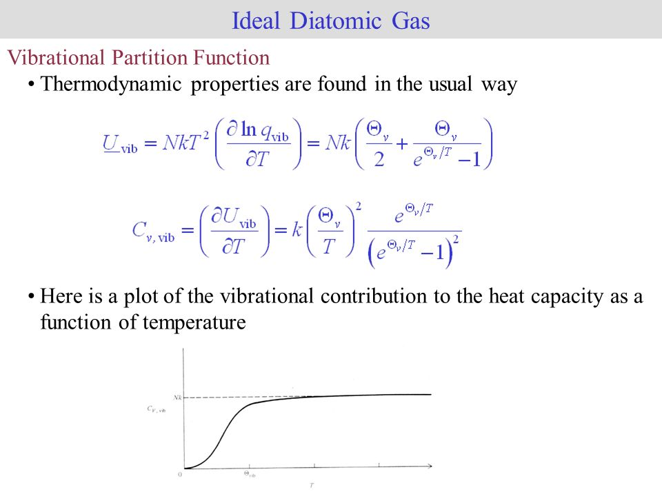 Partition Functions For Independent Particles Ppt Video