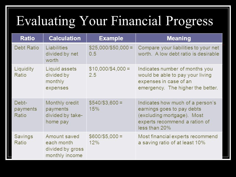 Money Management Strategy - ppt video online download