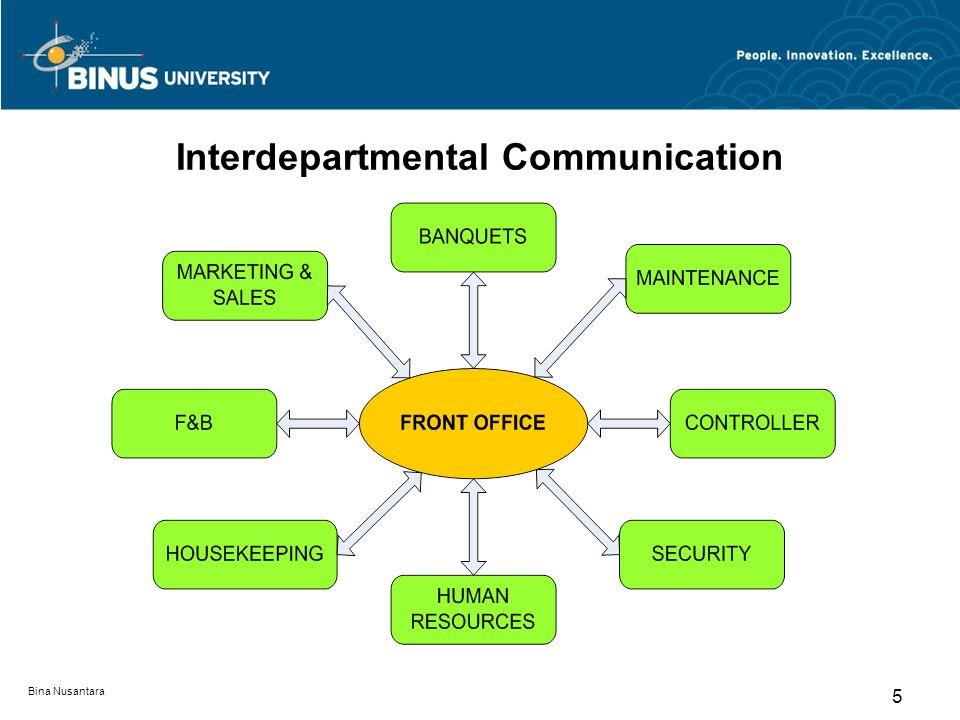 Inter Office Communication