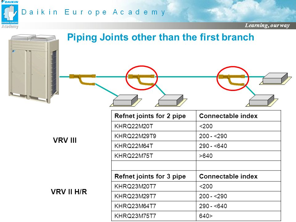 Piping Diagram For Vrv System Wiring Schematic Diagram