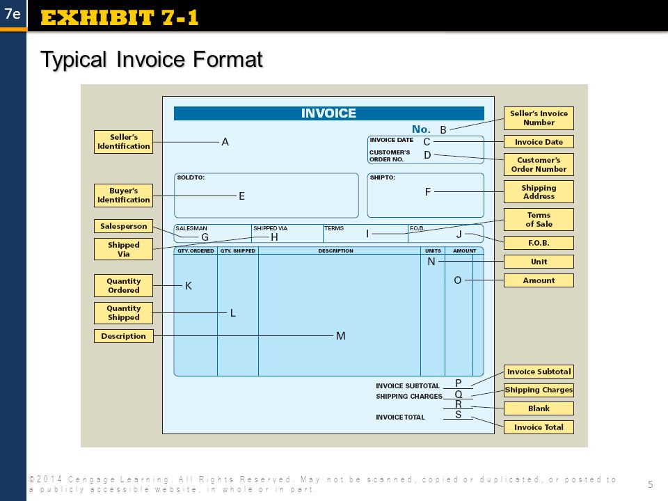 Invoices, Trade Discounts, and Cash Discounts - ppt video online - typical invoice