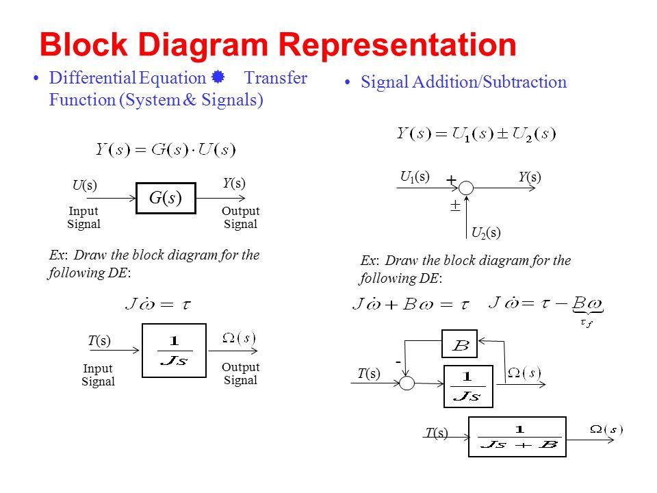 Block Diagram Representation Of Differential Equation - Carbonvote