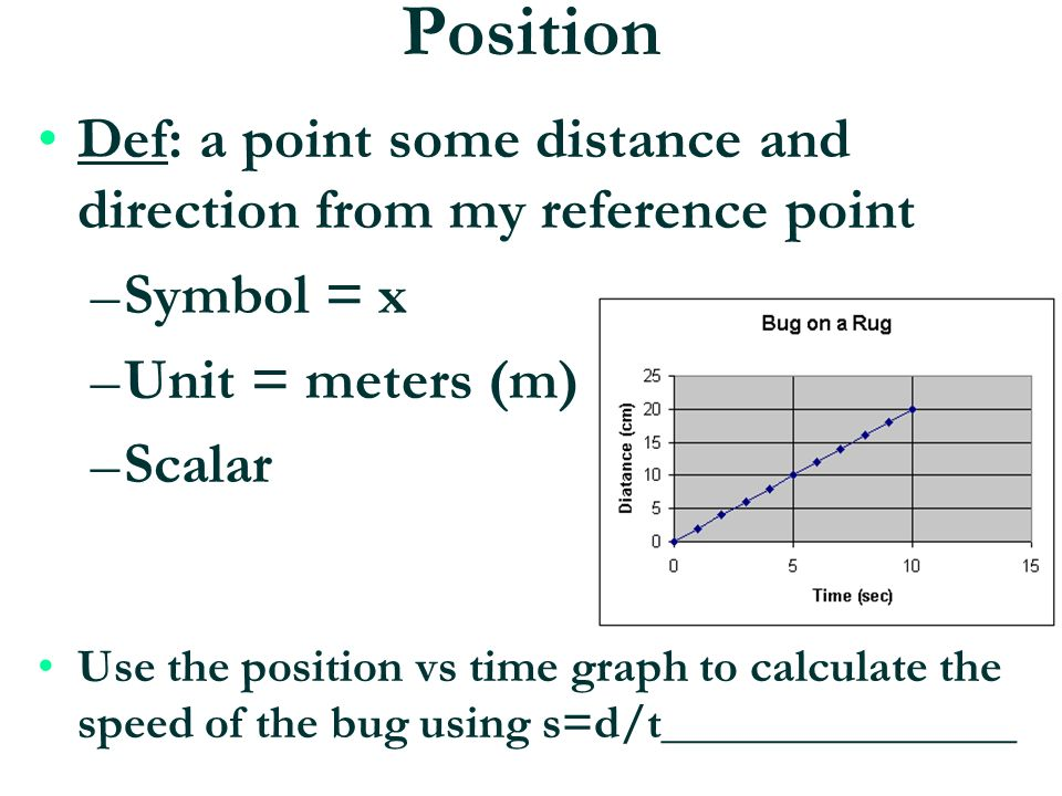 Reference Point Scalar Vector Position Distance Displacement Speed