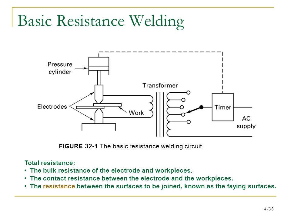 Well Miller Tig Welder Circuit Diagram On Miller 300 Wiring Diagram