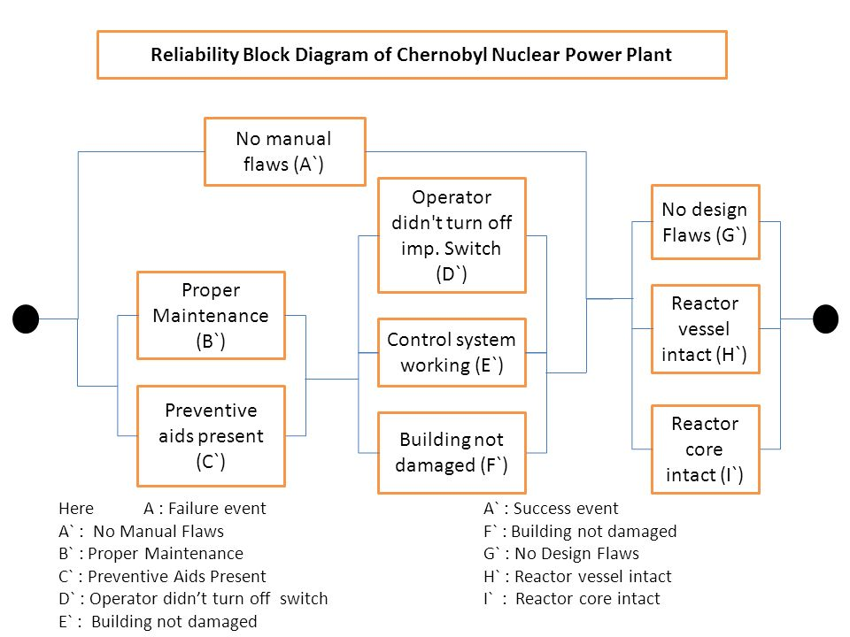 DOS-RESPONSE JAPAN NUCLEAR RADIATION - ppt download