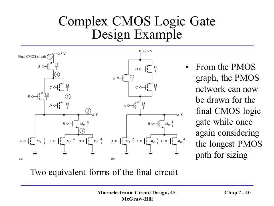 cmos logic gates - Koranayodhya