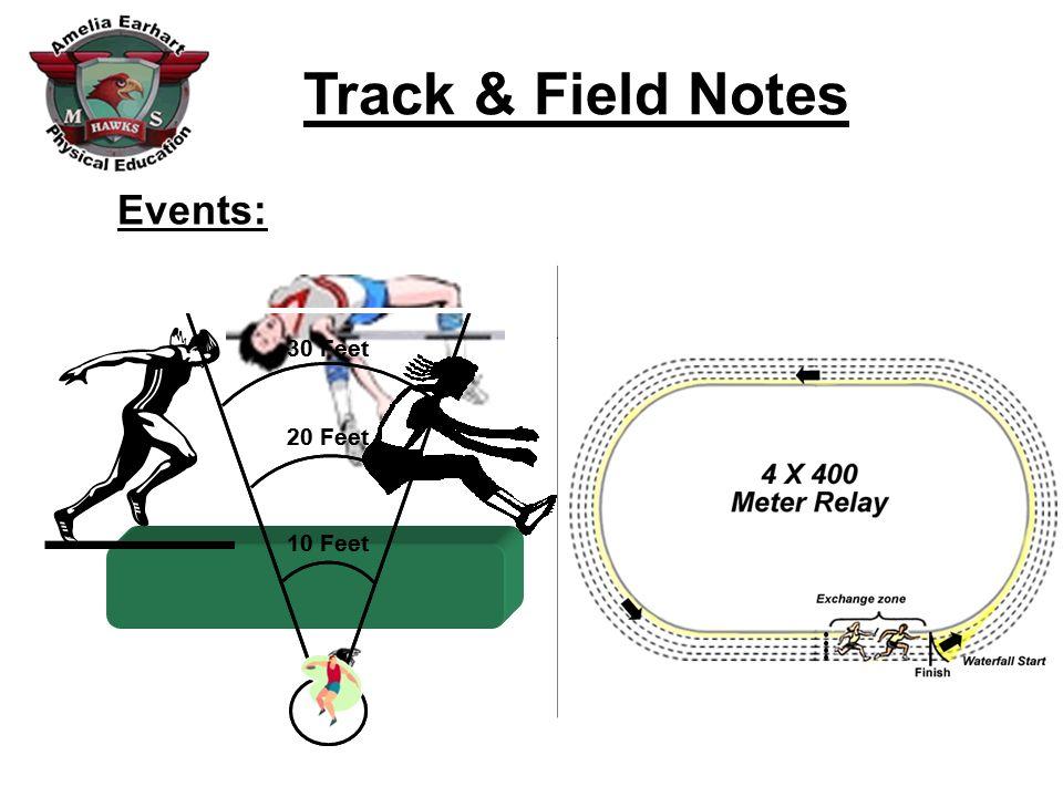 Events Meter Sprint High Jump 200 Meter Sprint - ppt video online