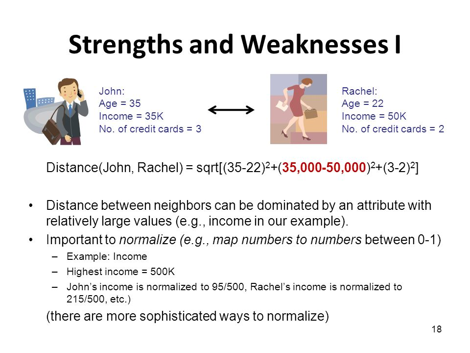 personal strengths and weaknesses - Romeolandinez - example of weakness of a person