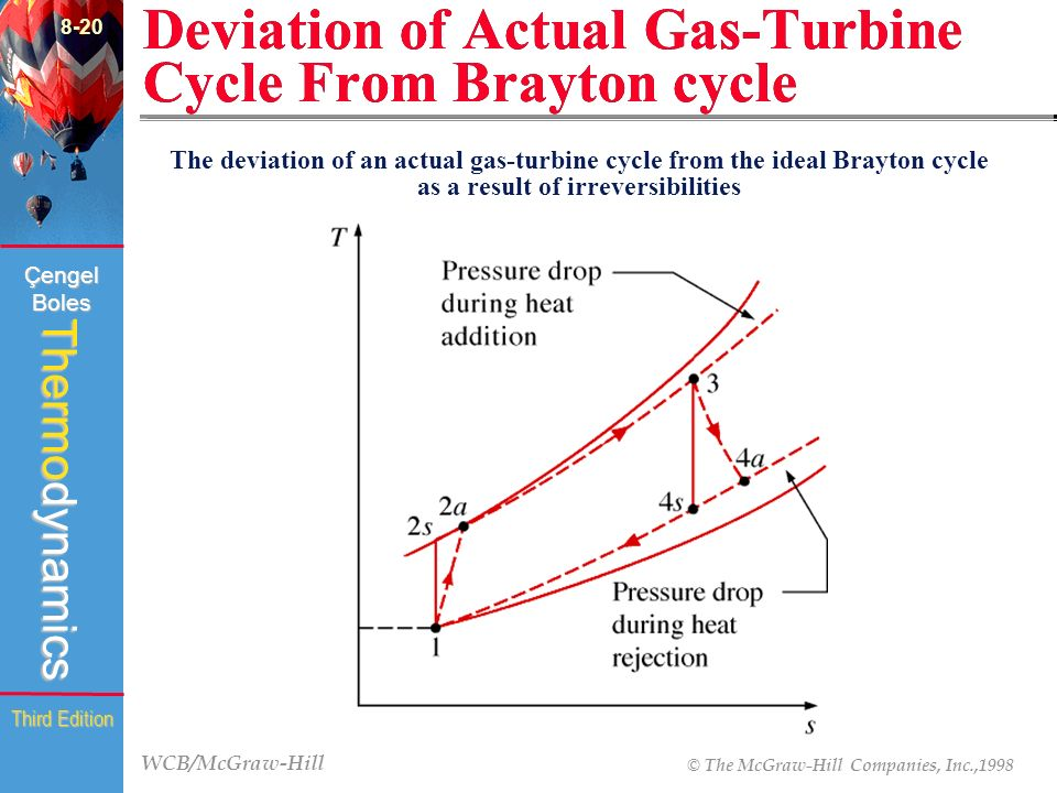 8 CHAPTER Gas Power Cycles - ppt video online download