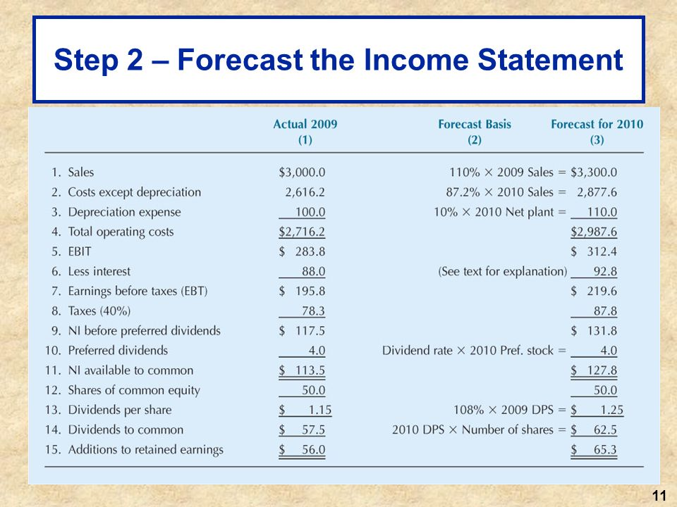Lecture 5 - Financial Planning and Forecasting - ppt video online