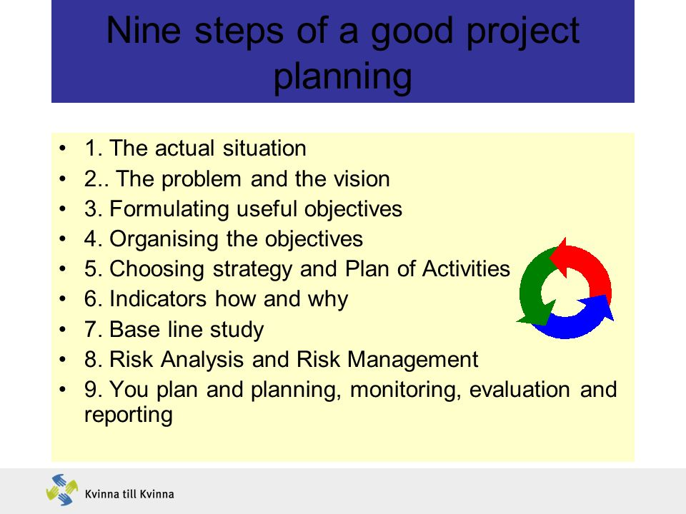 Nine steps of a good project planning - ppt video online download