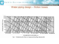 Water piping design. - ppt download