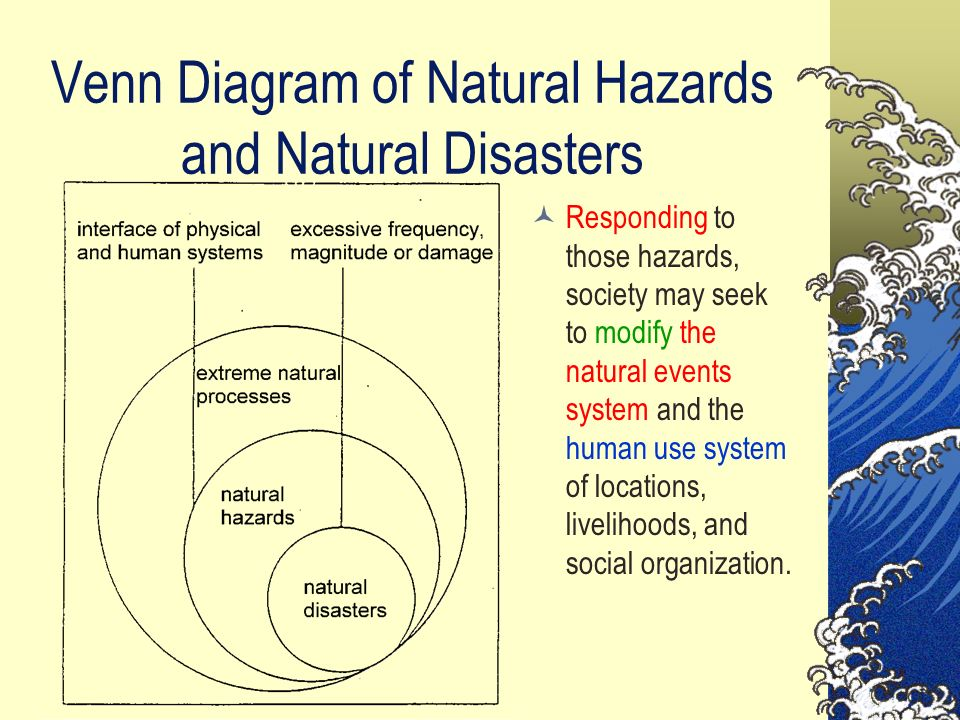 Natural Hazards HO Pui-sing - ppt video online download