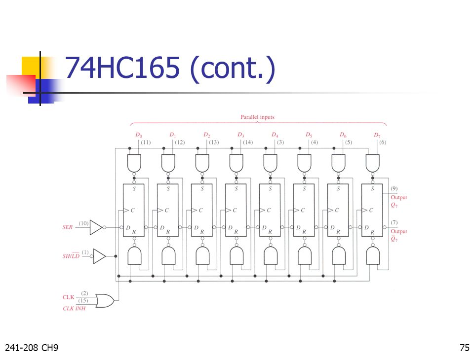 timing diagram for 74hc165