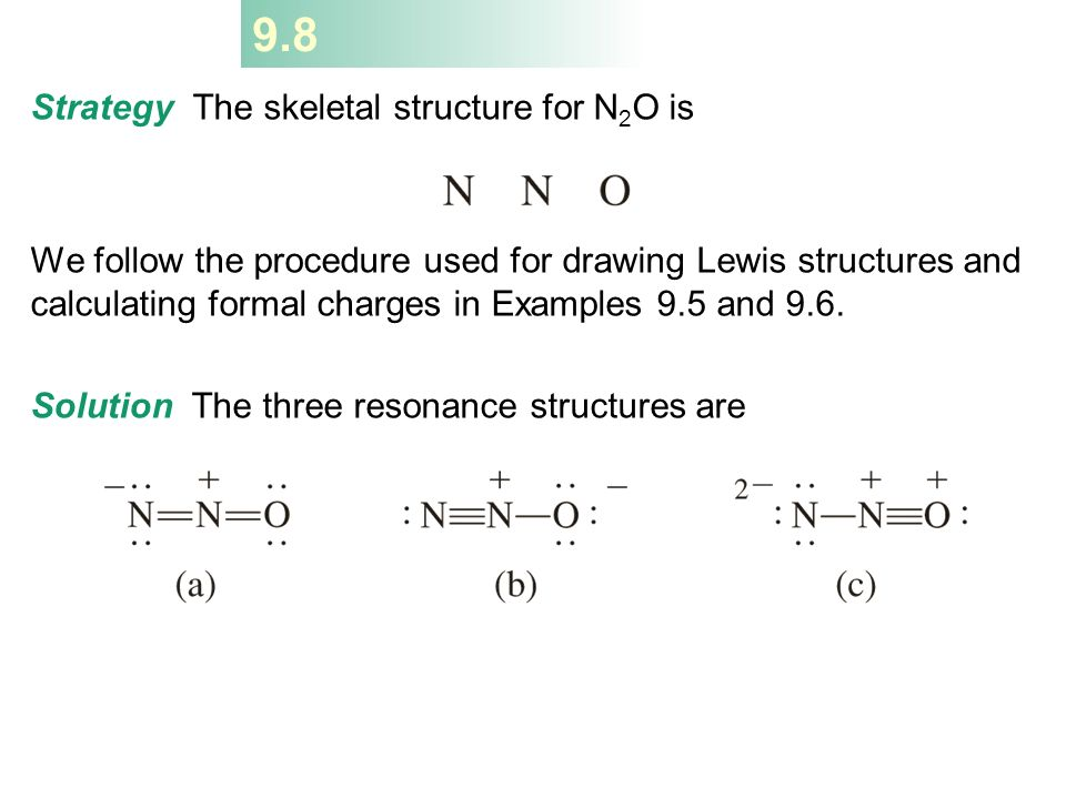 Lewis Dot Symbols for the Representative Elements  - ppt download