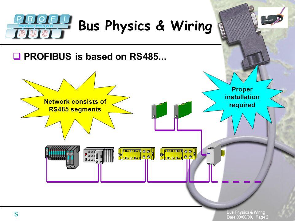 Profibus Rs485 Wiring Wiring Diagram